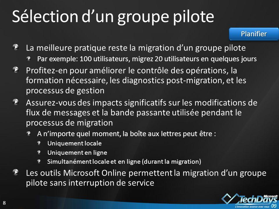 Sélection d'un groupe pilote