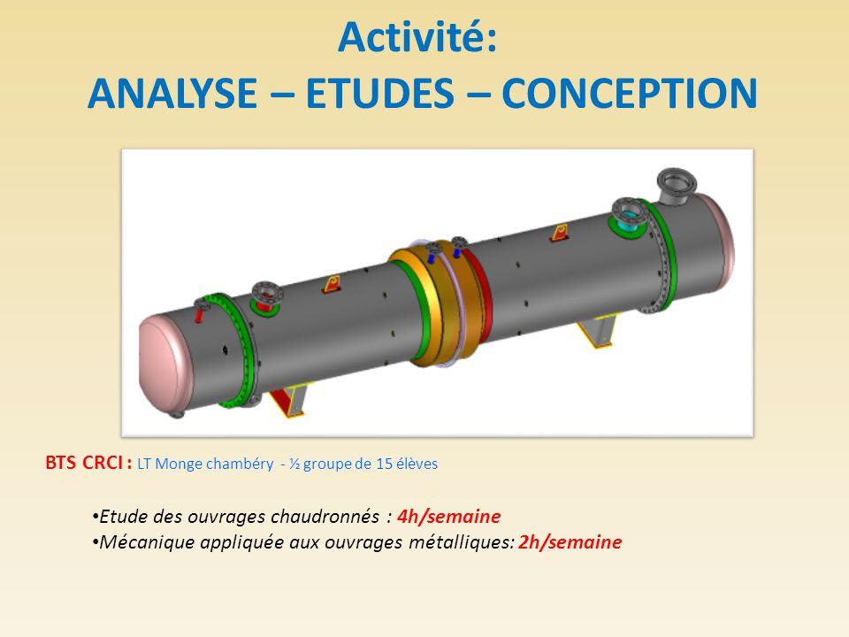 Activité: ANALYSE – ETUDES – CONCEPTION