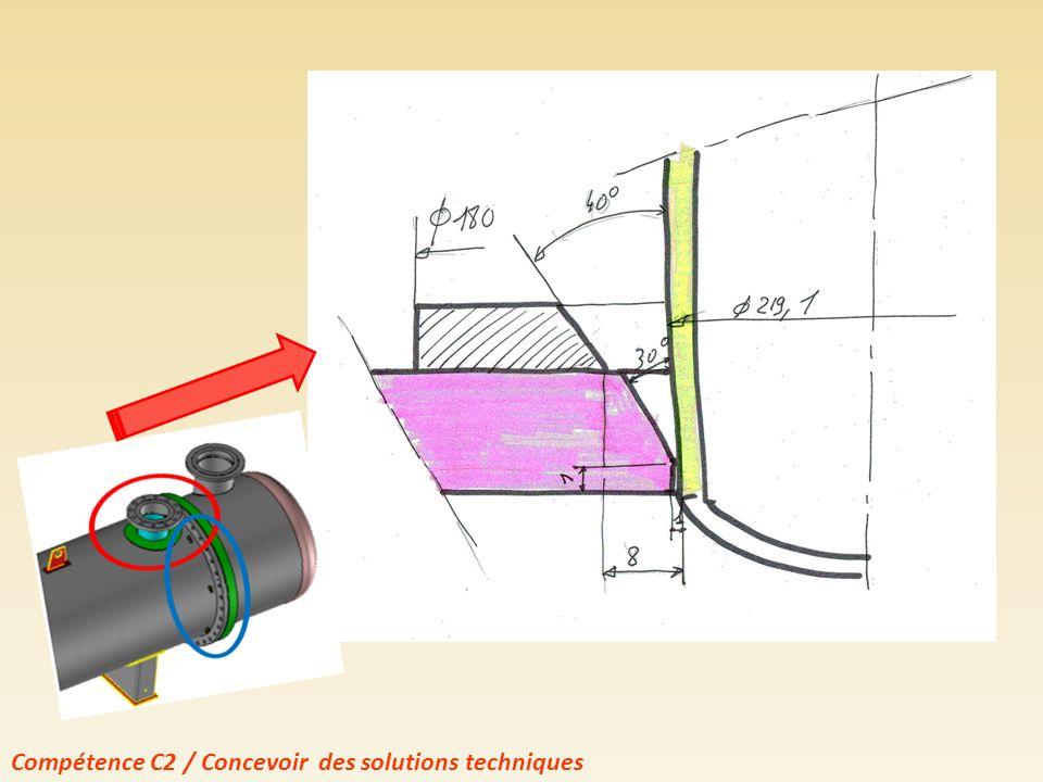 Compétence C2 / Concevoir des solutions techniques