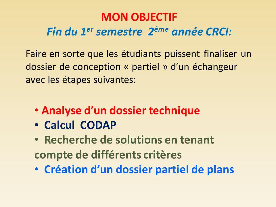 Fin du 1er semestre 2ème année CRCI: