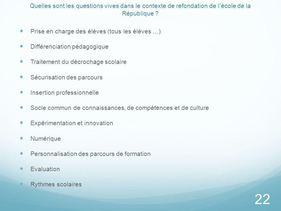 Quelles sont les questions vives dans le contexte de refondation de l'école de la République