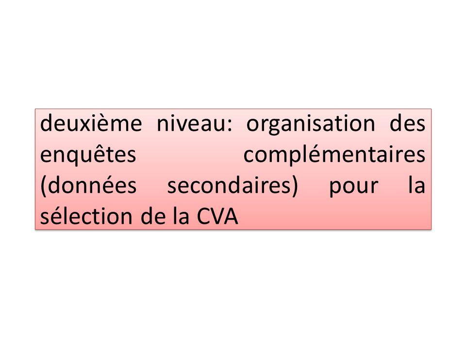 deuxième niveau: organisation des enquêtes complémentaires (données secondaires) pour la sélection de la CVA