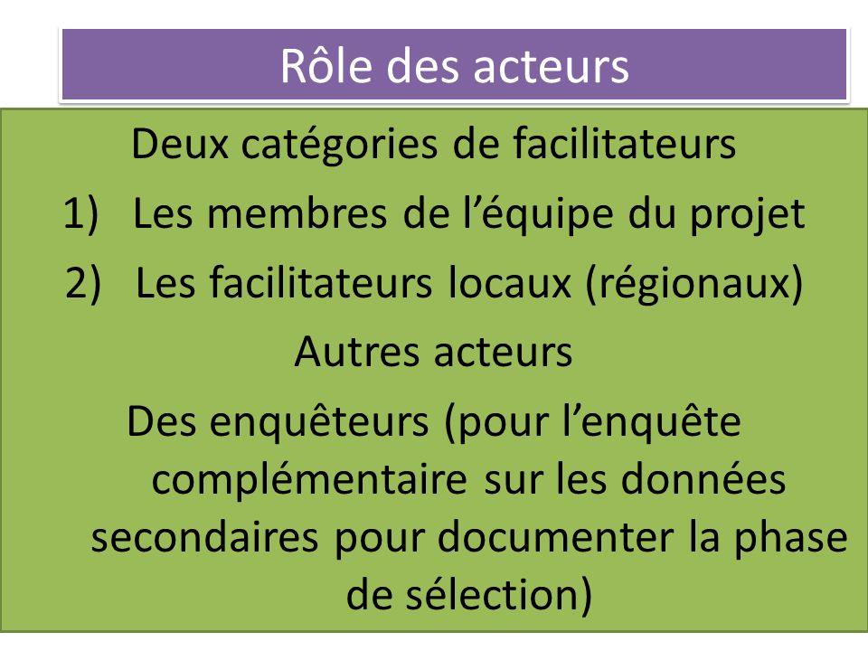 Rôle des acteurs Deux catégories de facilitateurs