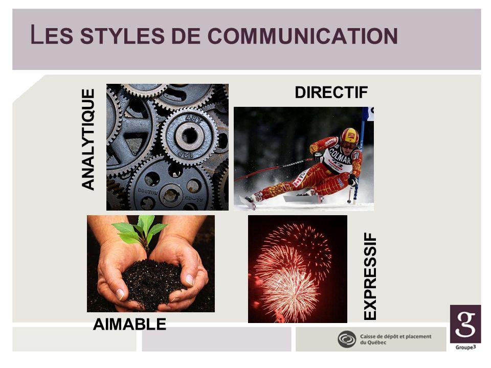 LES STYLES DE COMMUNICATION