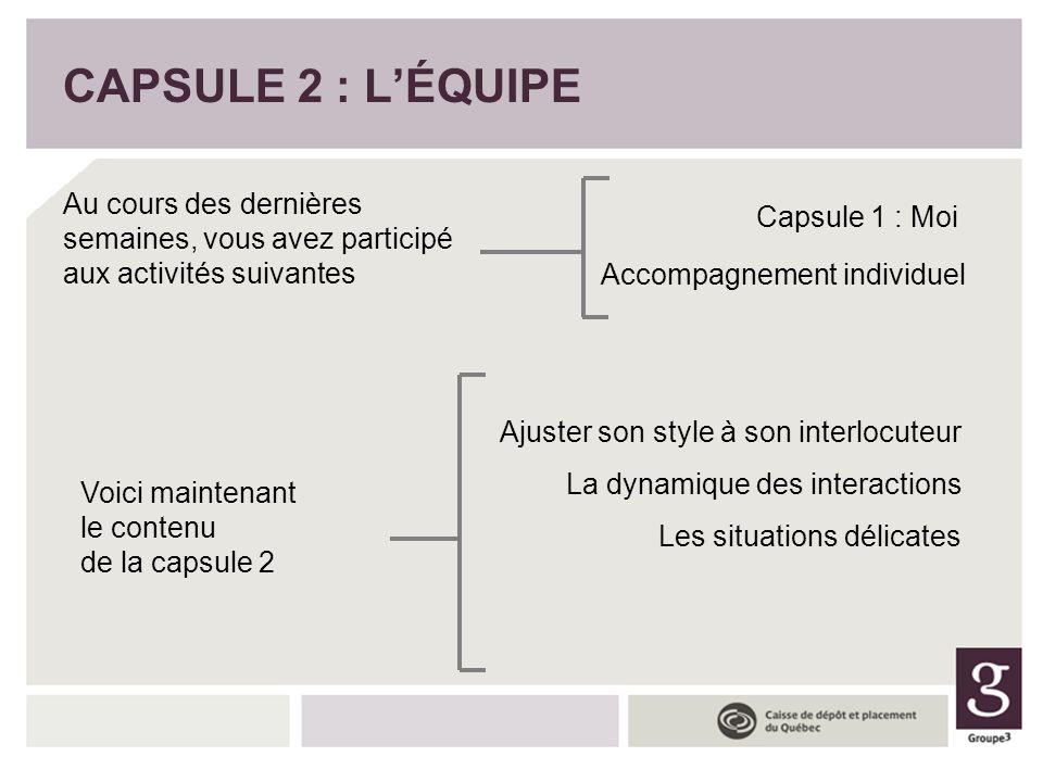 CAPSULE 2 : L'ÉQUIPE Au cours des dernières semaines, vous avez participé aux activités suivantes. Capsule 1 : Moi.