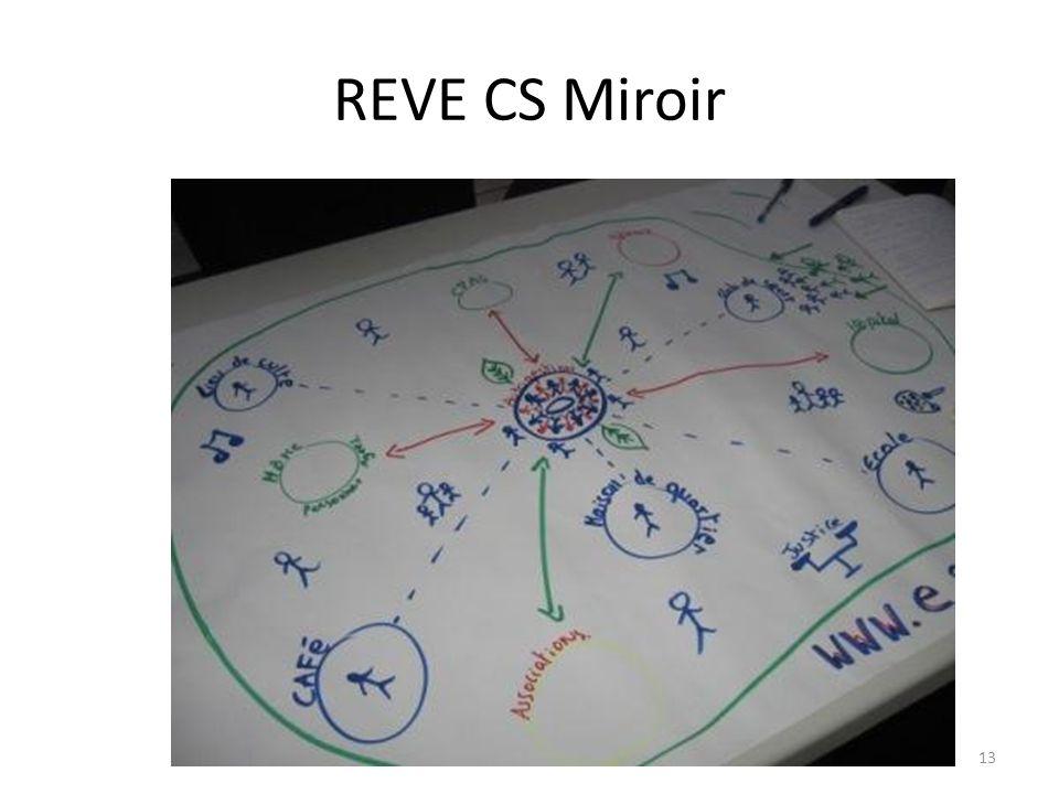 REVE CS Miroir