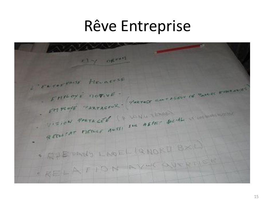 Rêve Entreprise