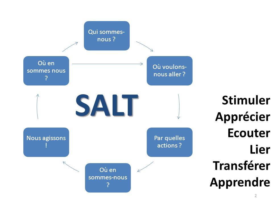 SALT Stimuler Apprécier Ecouter Lier Transférer Apprendre