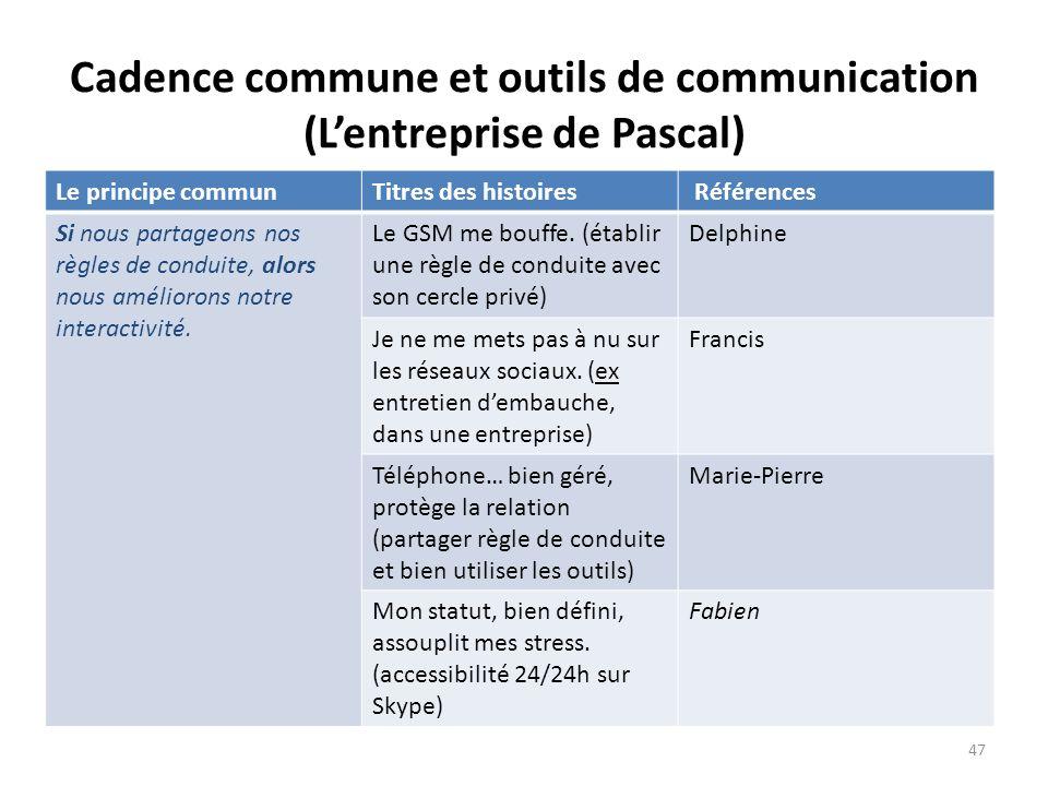 Cadence commune et outils de communication (L'entreprise de Pascal)