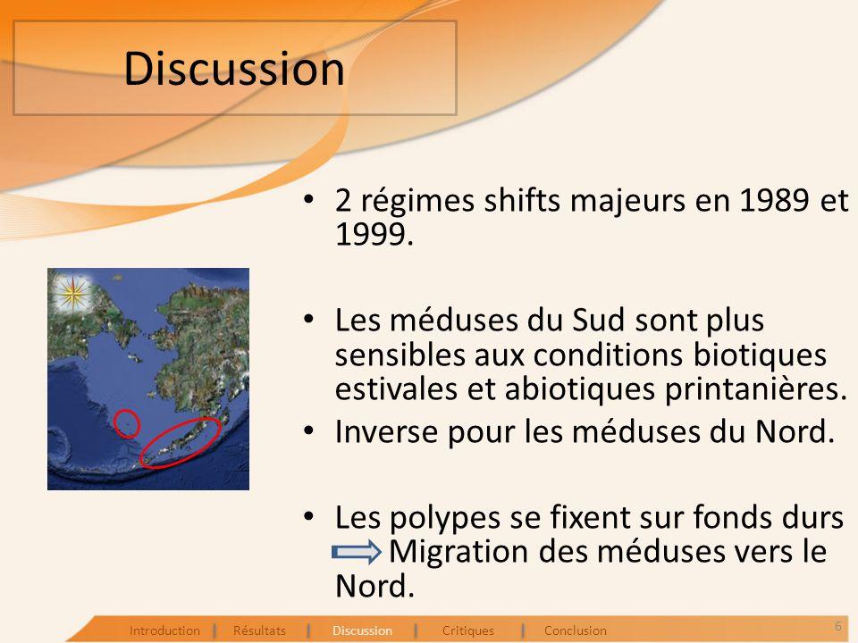 Discussion 2 régimes shifts majeurs en 1989 et 1999.