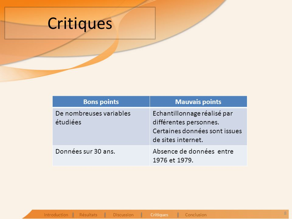 Critiques Bons points Mauvais points De nombreuses variables étudiées