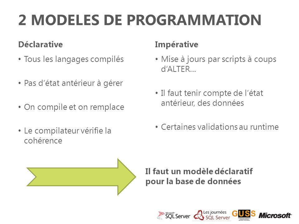 2 modeles de programmation