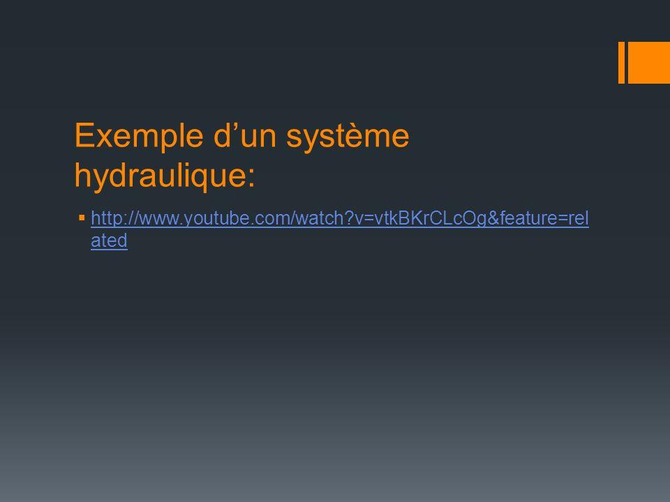 Exemple d'un système hydraulique: