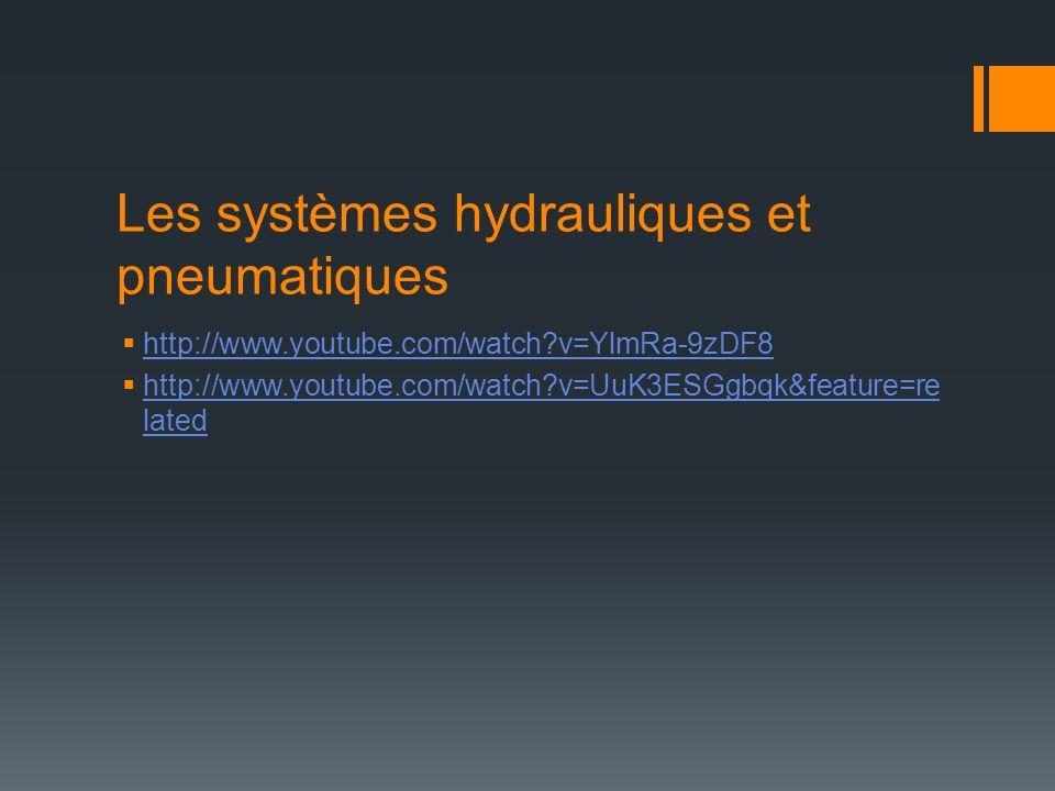 Les systèmes hydrauliques et pneumatiques