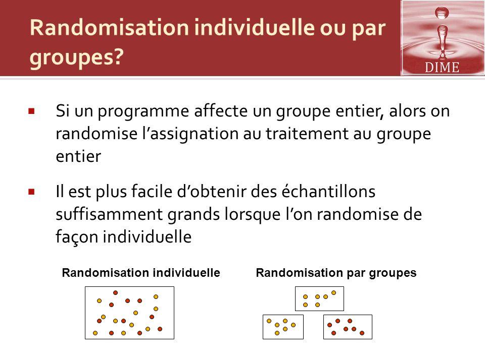 Randomisation individuelle ou par groupes