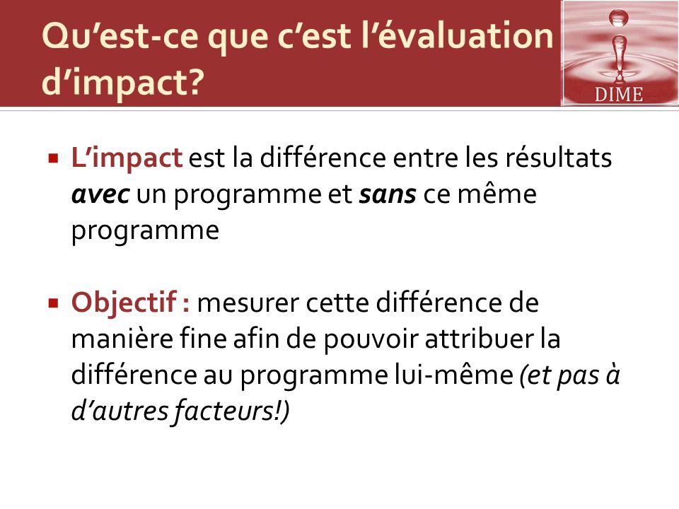 Qu'est-ce que c'est l'évaluation d'impact