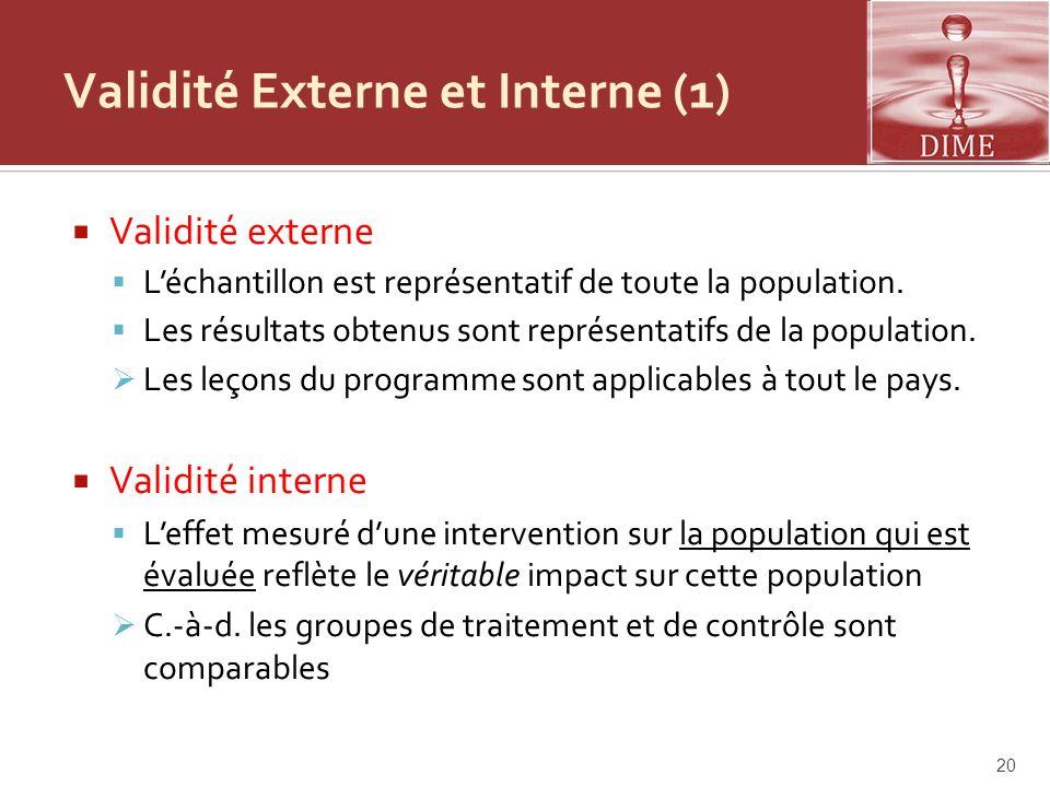 Validité Externe et Interne (1)