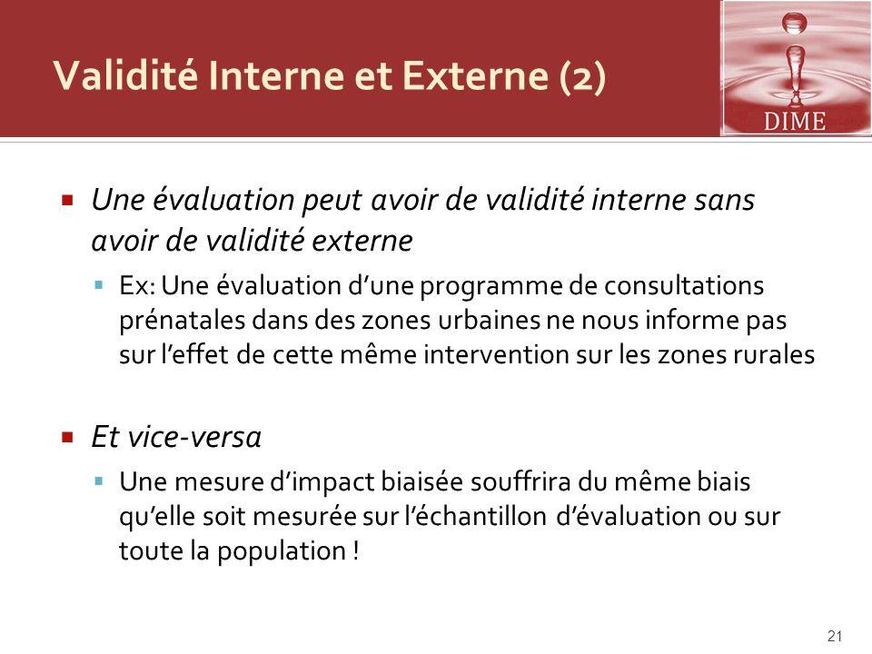 Validité Interne et Externe (2)