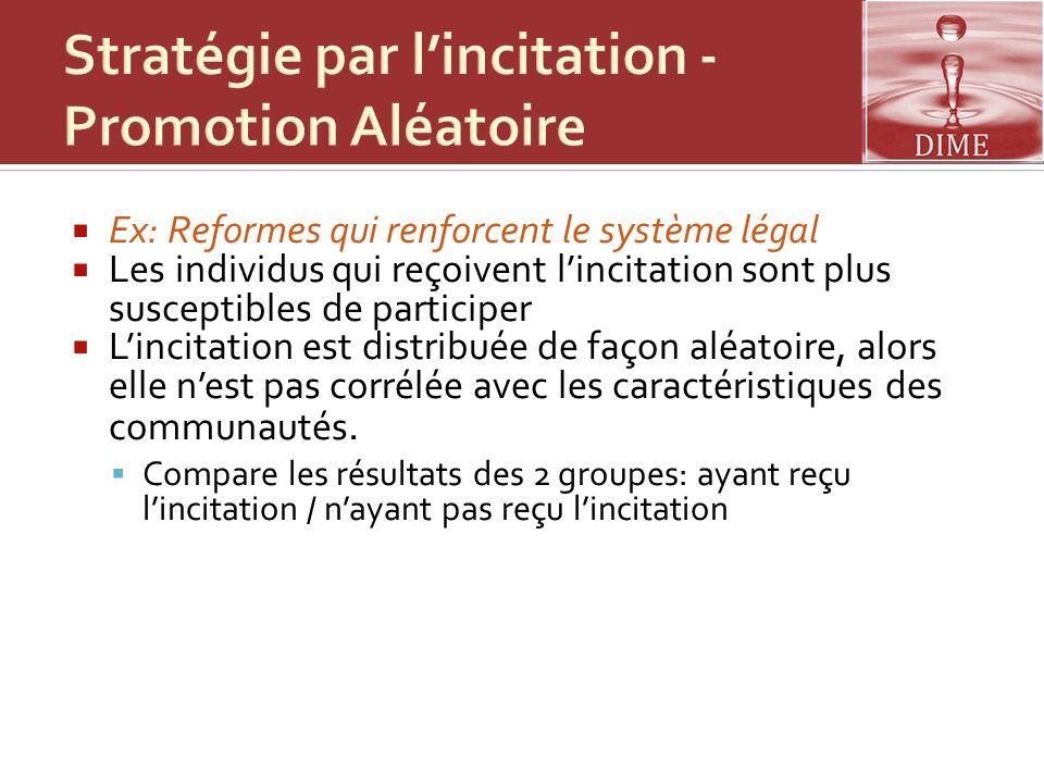 Stratégie par l'incitation - Promotion Aléatoire