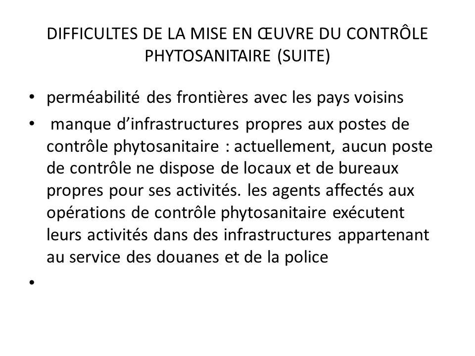 DIFFICULTES DE LA MISE EN ŒUVRE DU CONTRÔLE PHYTOSANITAIRE (SUITE)