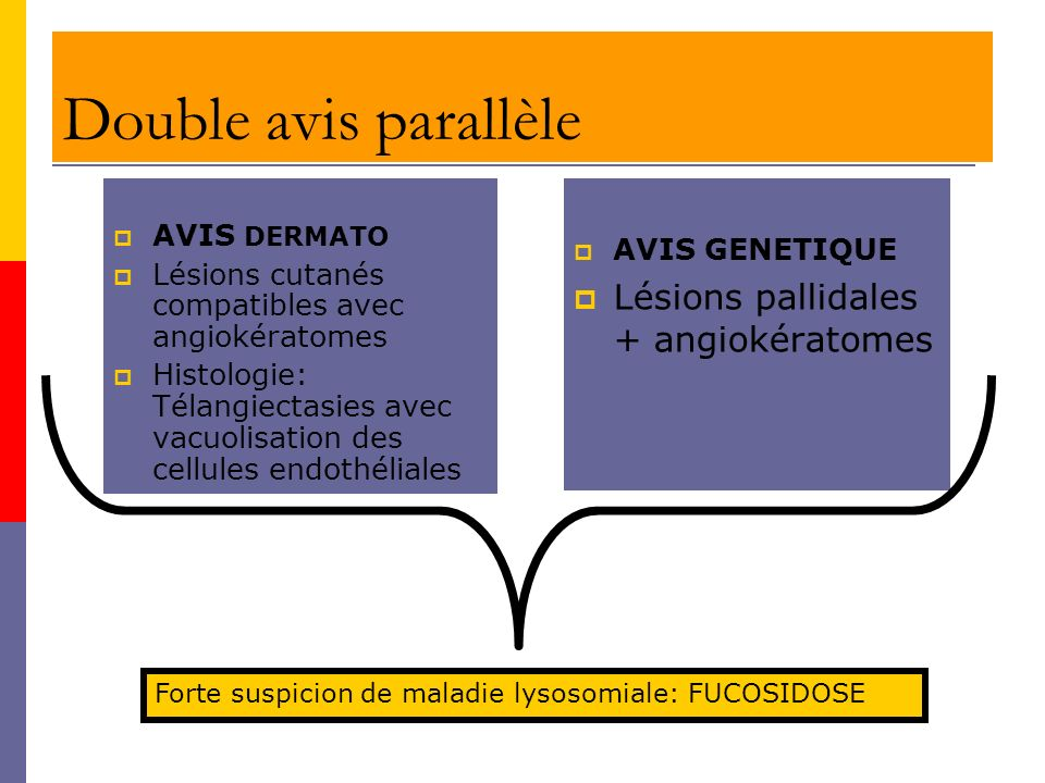 Double avis parallèle Lésions pallidales + angiokératomes AVIS DERMATO