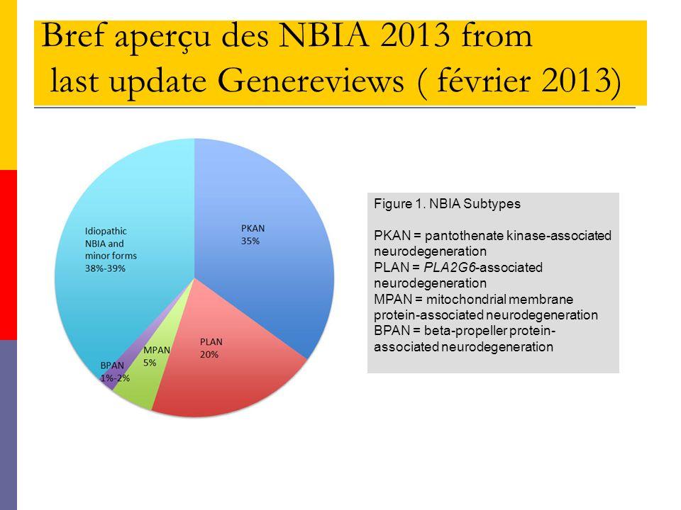 Bref aperçu des NBIA 2013 from last update Genereviews ( février 2013)