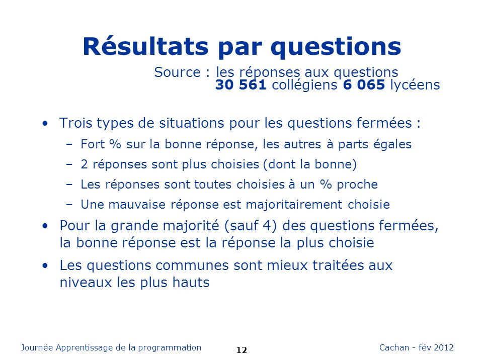 Résultats par questions