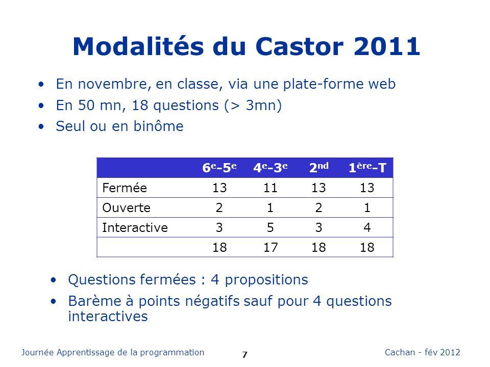 Modalités du Castor 2011 En novembre, en classe, via une plate-forme web. En 50 mn, 18 questions (> 3mn)