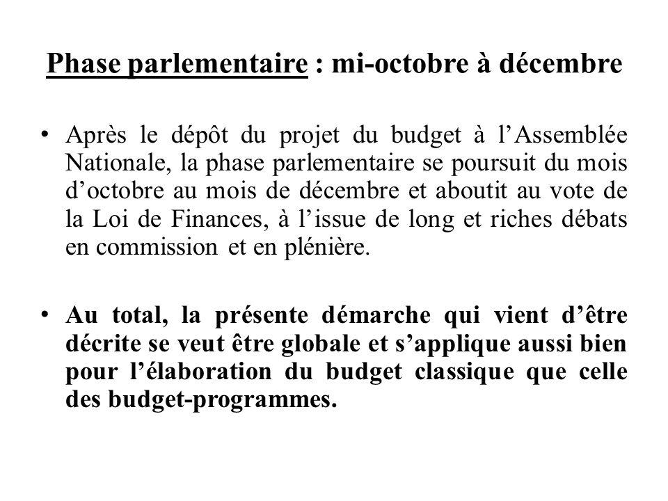 Phase parlementaire : mi-octobre à décembre