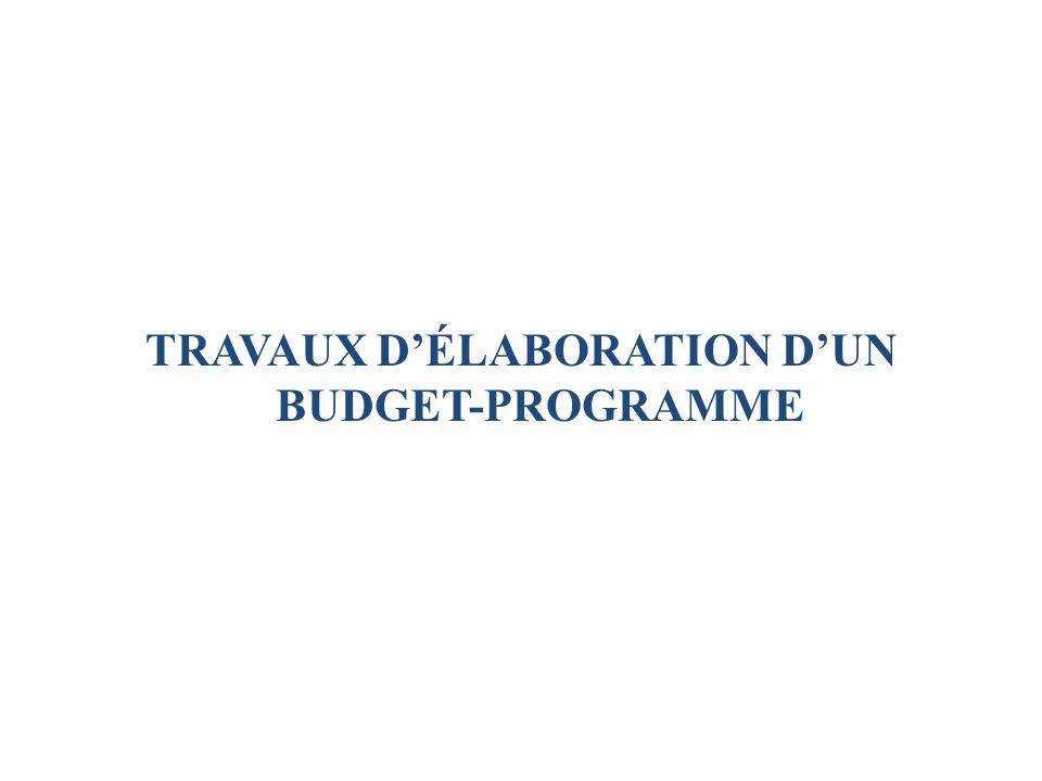 TRAVAUX D'ÉLABORATION D'UN BUDGET-PROGRAMME
