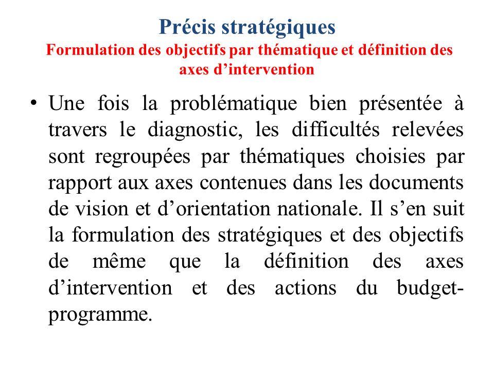 Précis stratégiques Formulation des objectifs par thématique et définition des axes d'intervention