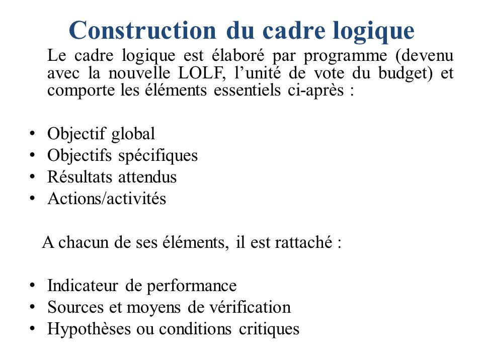Construction du cadre logique