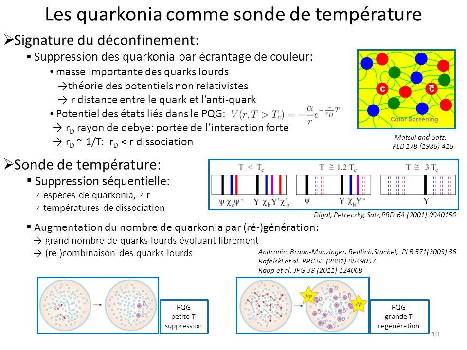 Les quarkonia comme sonde de température