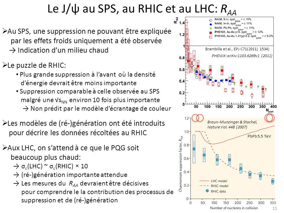 Le J/ψ au SPS, au RHIC et au LHC: RAA