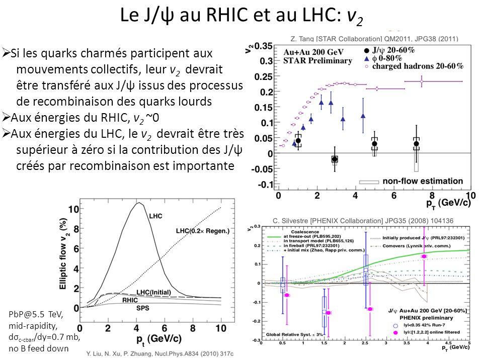 Le J/ψ au RHIC et au LHC: v2