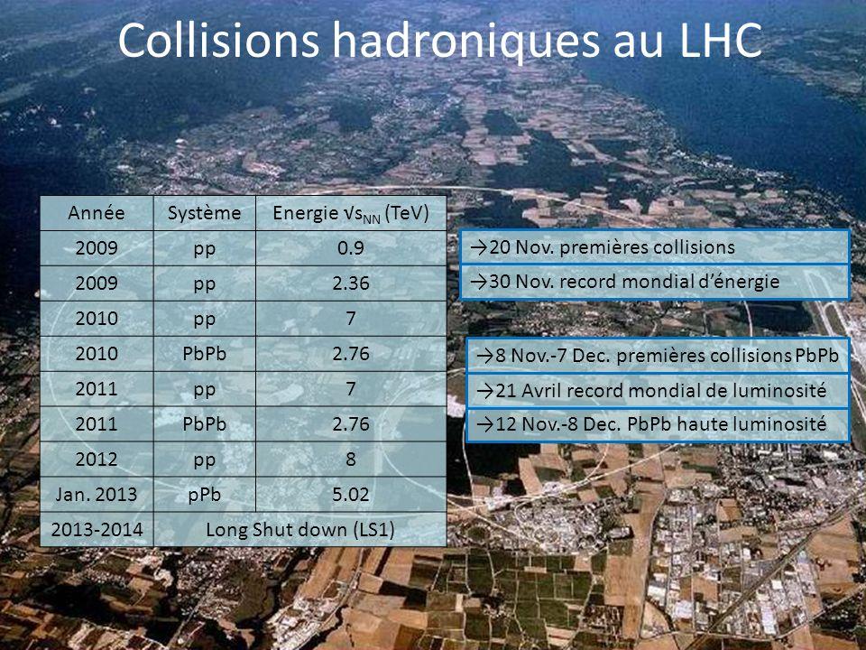 Collisions hadroniques au LHC