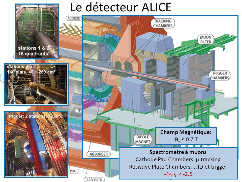 Le détecteur ALICE Champs Magnétiques |η|< 0.9: Bz = 0.5 T