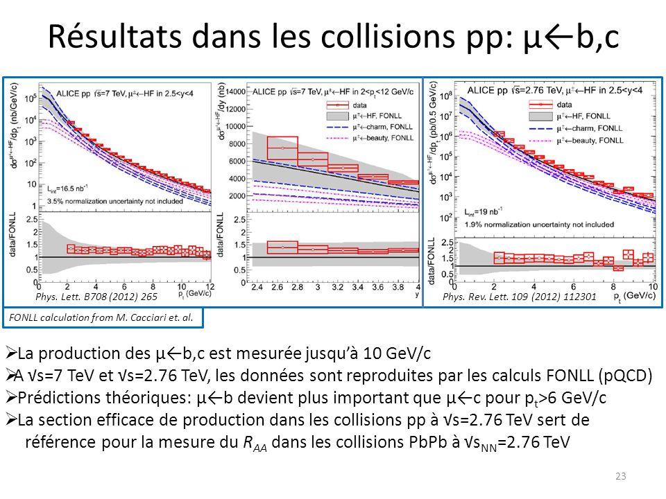 Résultats dans les collisions pp: μ←b,c