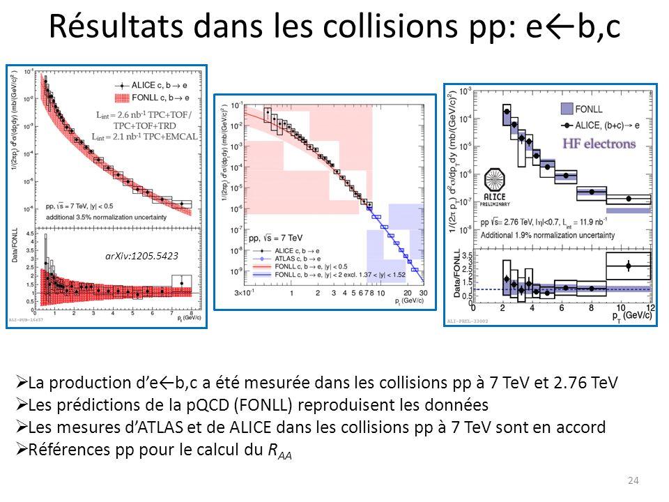 Résultats dans les collisions pp: e←b,c