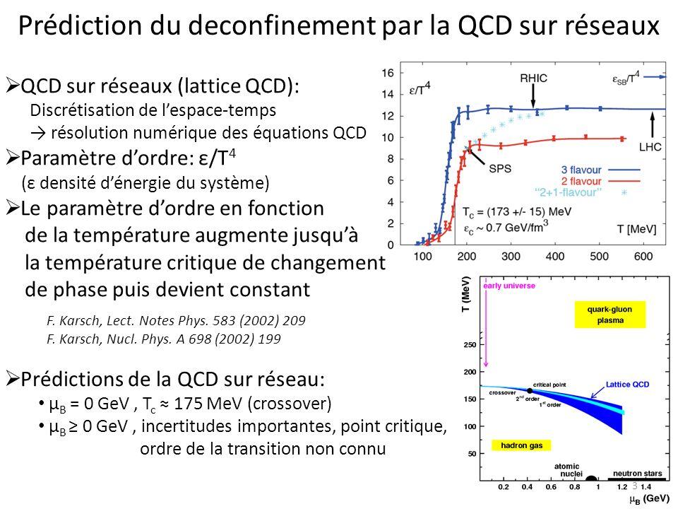 Prédiction du deconfinement par la QCD sur réseaux