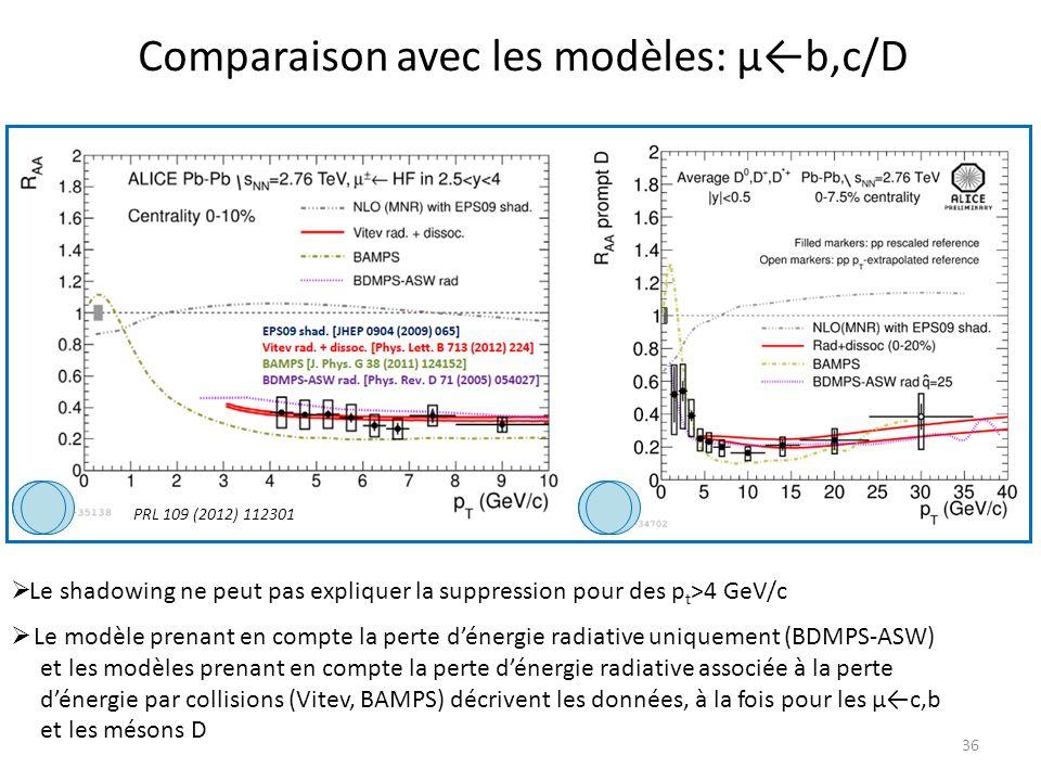 Comparaison avec les modèles: μ←b,c/D