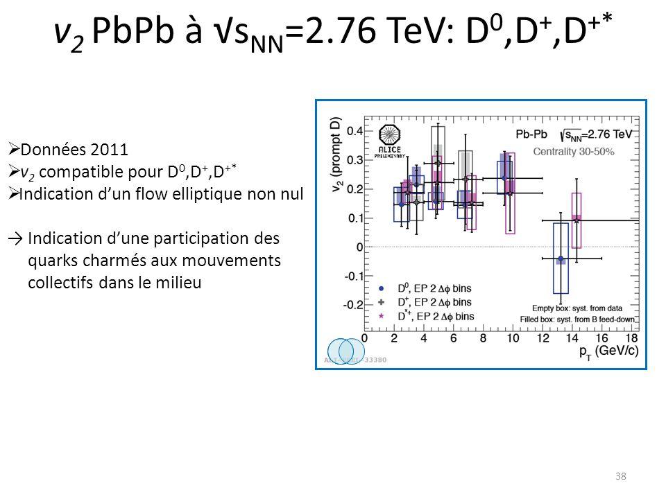 v2 PbPb à √sNN=2.76 TeV: D0,D+,D+*