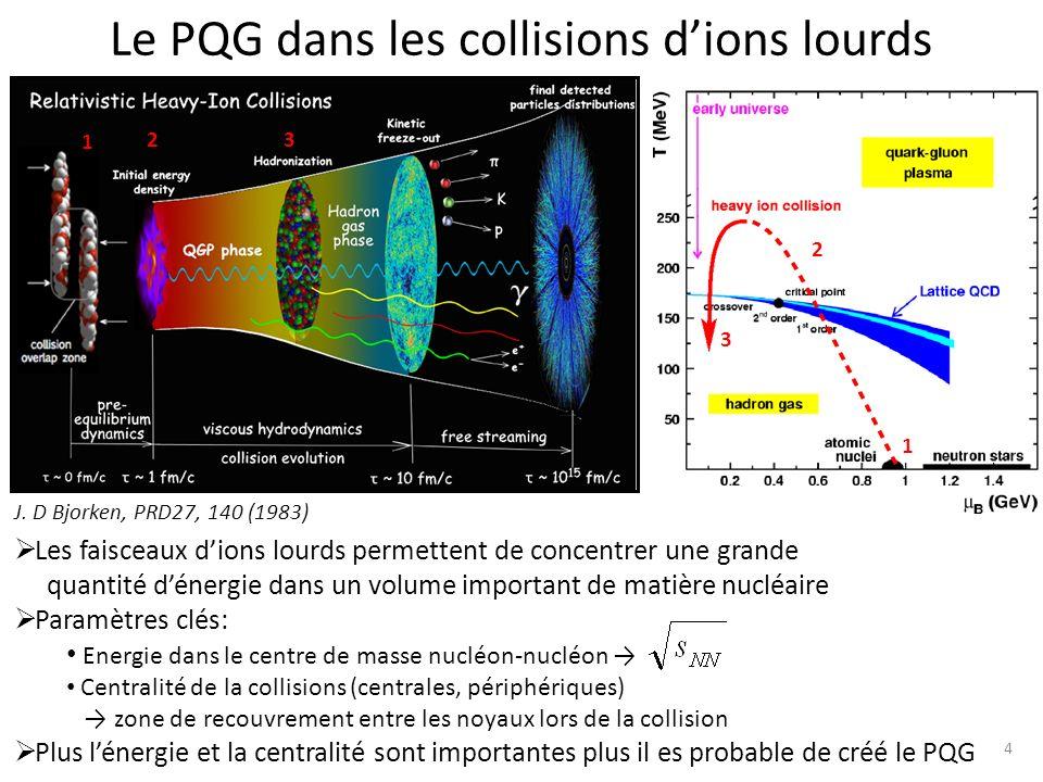Le PQG dans les collisions d'ions lourds