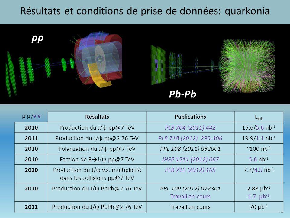 Résultats et conditions de prise de données: quarkonia