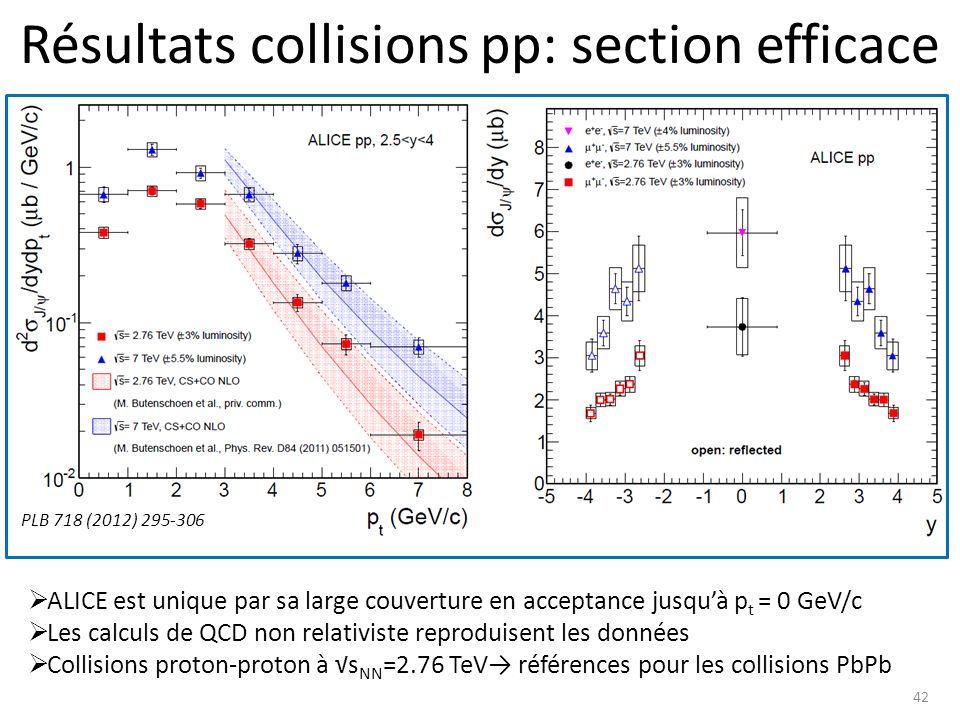 Résultats collisions pp: section efficace