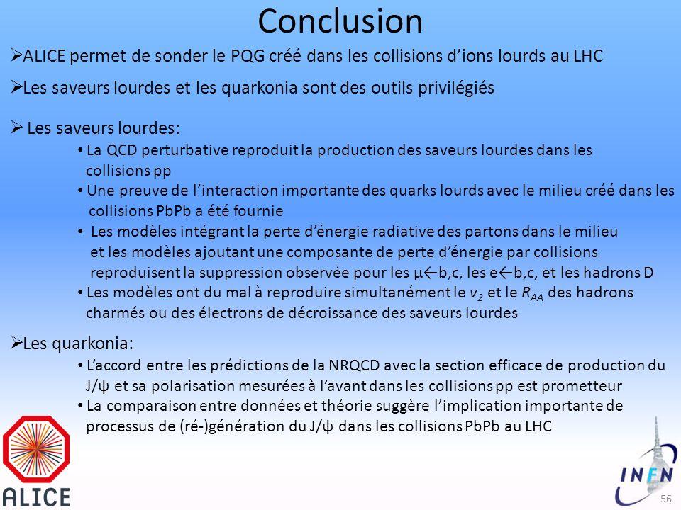 Conclusion ALICE permet de sonder le PQG créé dans les collisions d'ions lourds au LHC.