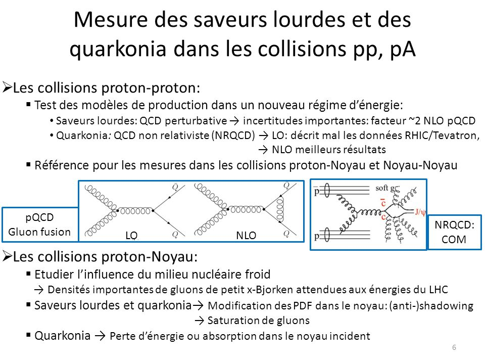 Mesure des saveurs lourdes et des quarkonia dans les collisions pp, pA