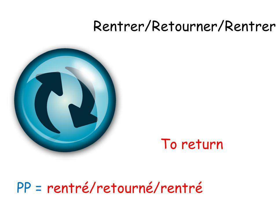 Rentrer/Retourner/Rentrer