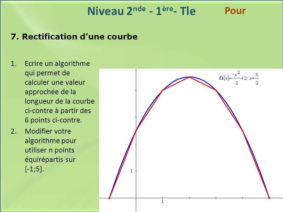 7. Rectification d'une courbe
