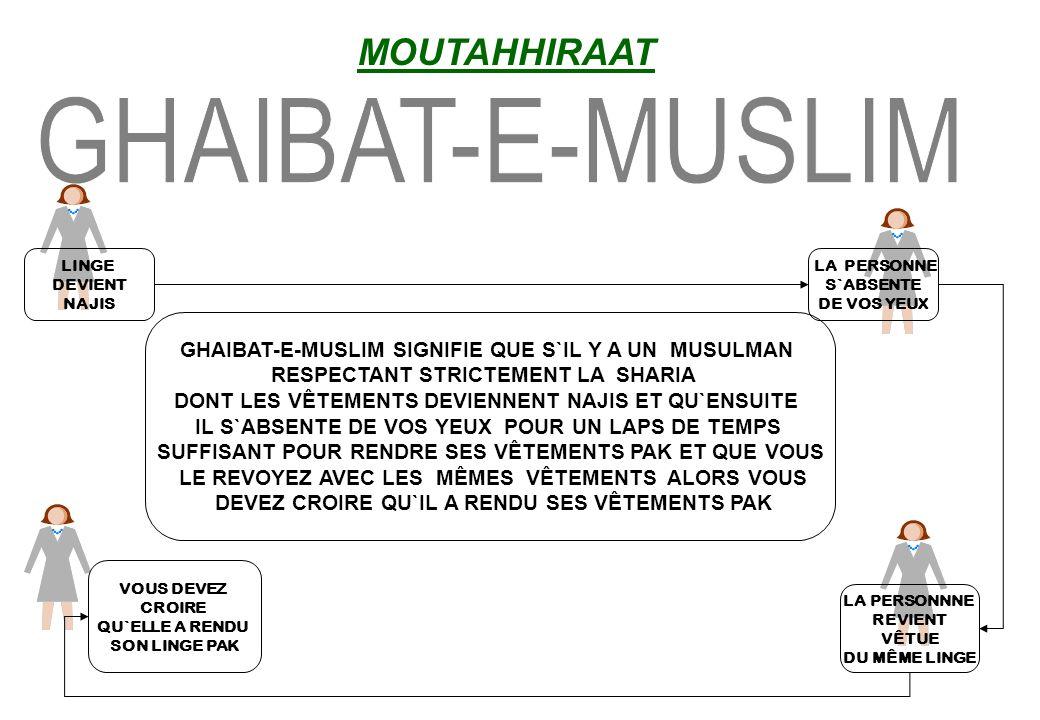 GHAIBAT-E-MUSLIM MOUTAHHIRAAT